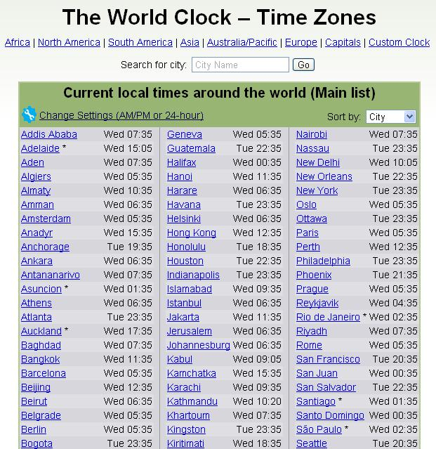 Where can I find what time it is around the world in various ...